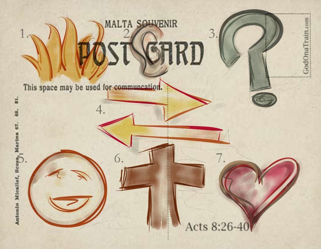 Communicating the Gospel